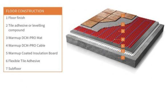 DCM-PRO floor panel cut away by Warmup - Excel Plumbing
